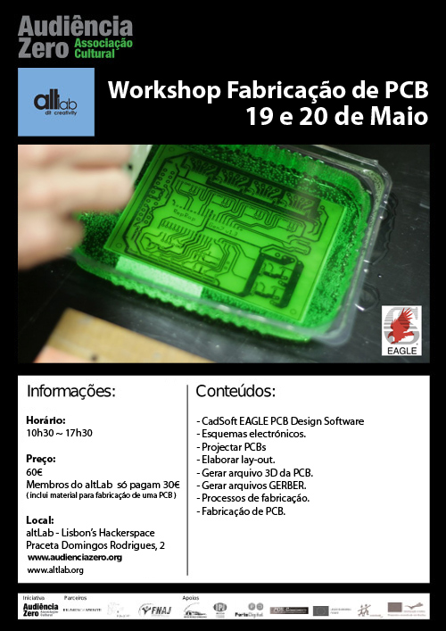 Workshop Fabricação de Placas de Circuito Impresso (PCB)